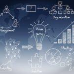 Ведение бизнеса в Польше - варианты направлений