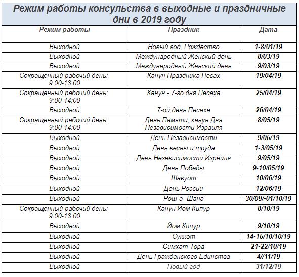 Генеральное консульство Израиля в Санкт-Петербурге - официальный сайт, проверка права на репатриацию, регистрация граждан
