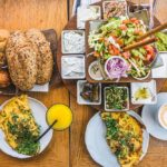 Цены в Израиле 2019 на продукты